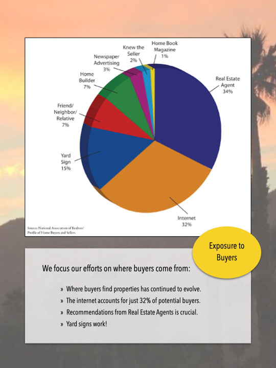 Where buyers come from.001.jpeg