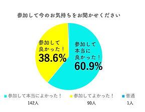 %E3%82%B9%E3%83%A9%E3%82%A4%E3%83%88%E3%