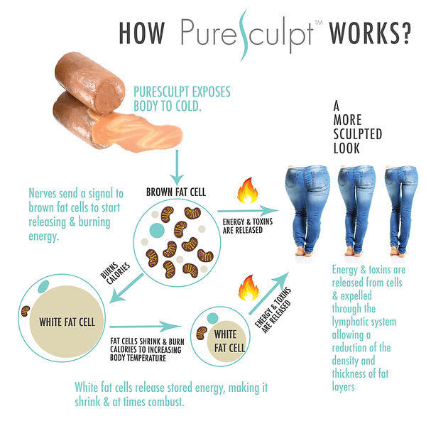 cold-thermogenesis-and-puresculptrgb_2_o