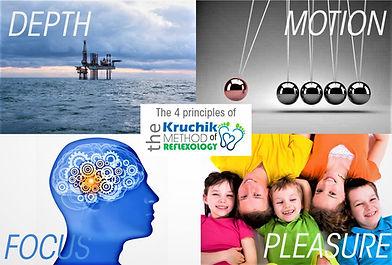 Kruchik method.jpg