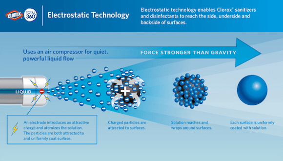 Clorox-Electrostatic-Technology.png