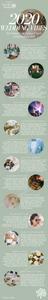 Biggest Wedding Trends 2020 Infographic