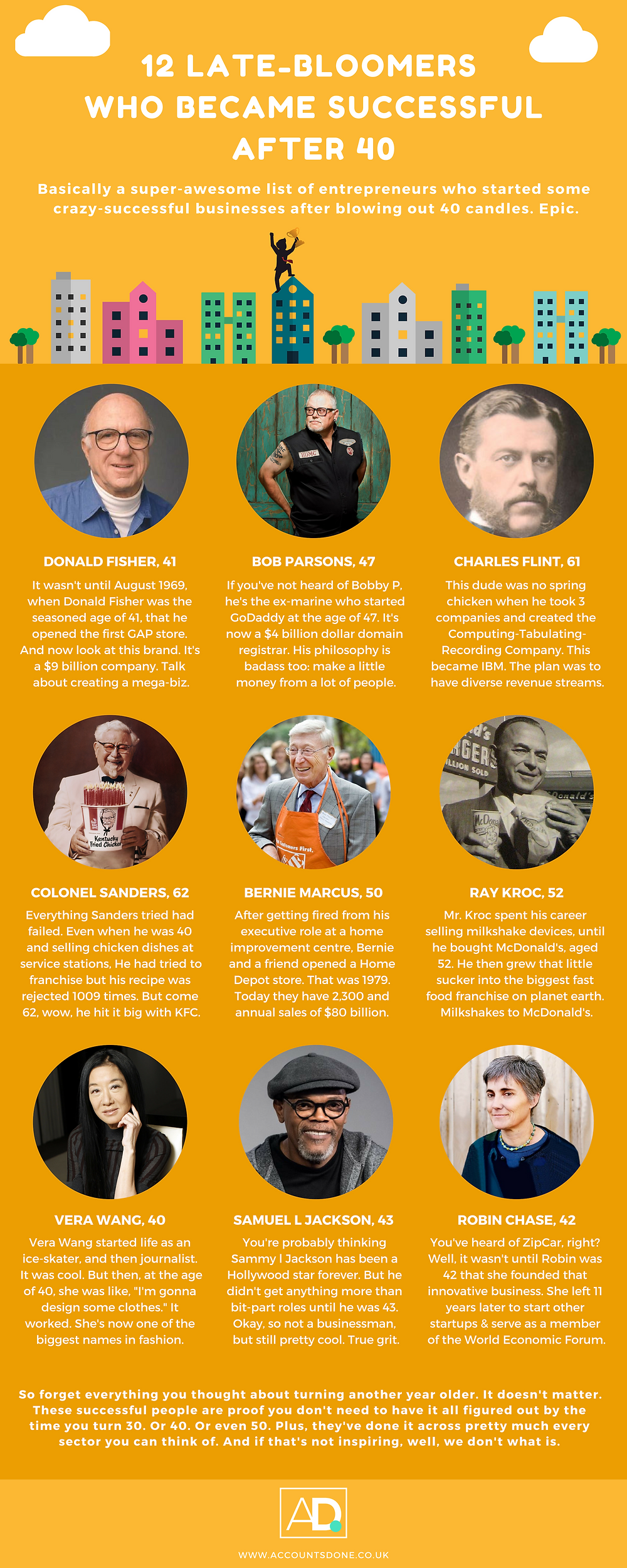 Accounts Done old entrepreneurs who found success at 40
