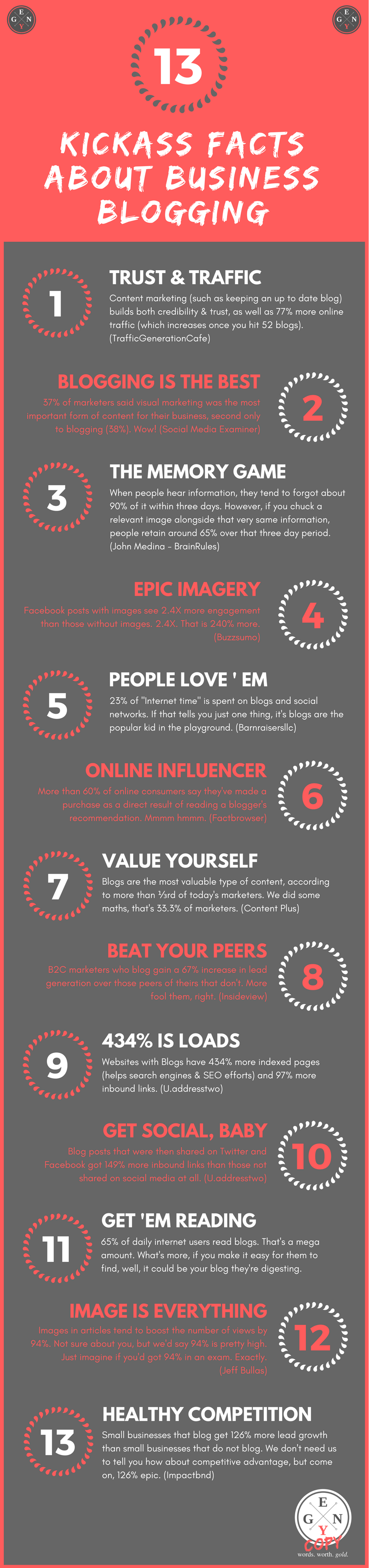Benefits of blogging in business infographic | Gen Y Copy