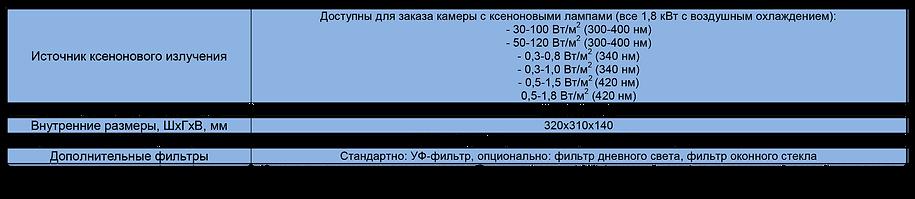 11 - Ксеноновые E-SUN.png