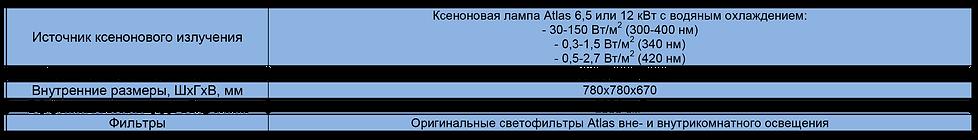 13 - Ксеноновые Q-SUN.png