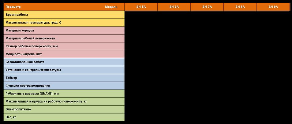 5 - Нагревательные плитки аналоговые.png