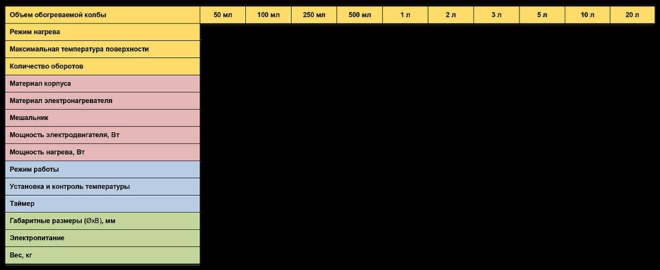 7 - Колбогрейки аналоговые c перемеш.png