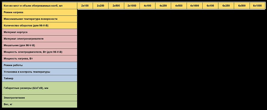 10 - Колбогрейки многоместные.png