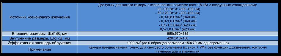 10 - Ксеноновые A-SUN.png