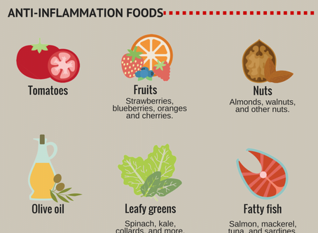 Eat to Beat Inflammation