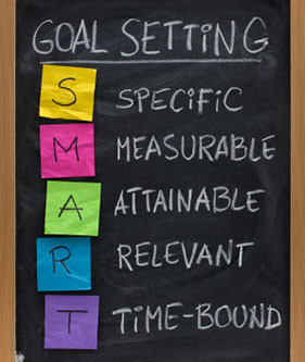 Be SMART About Your Goals