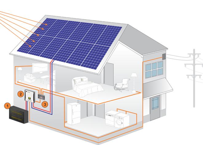ultimate-solar-hybrid-lead-acid.png