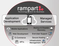 Rampart Graphic-v6