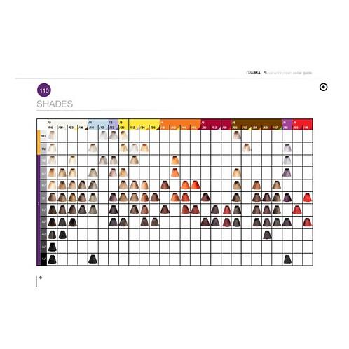 Gamma Color Chart