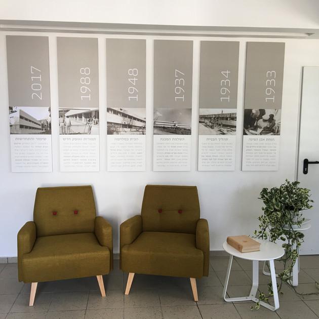 עיצוב טיים-ליין על קיר פנימי - ׳הבית הגדול׳
