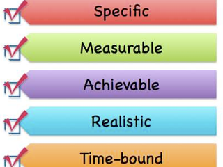 Getting Started Part 2- Goal Setting