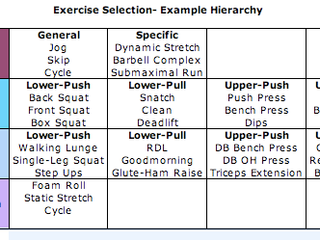 Getting Started Part 7- Exercise Selection