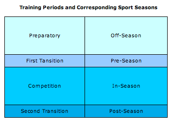 sport seasons.png