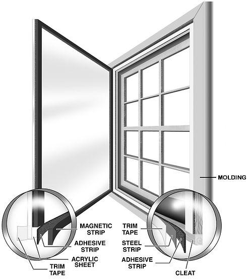 Window Saver - DIY Magnetic Interior Storm Window