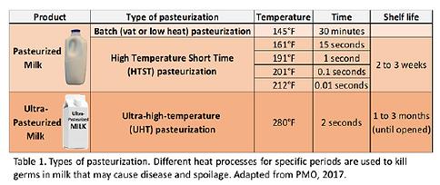 Pasteur chart 1.png