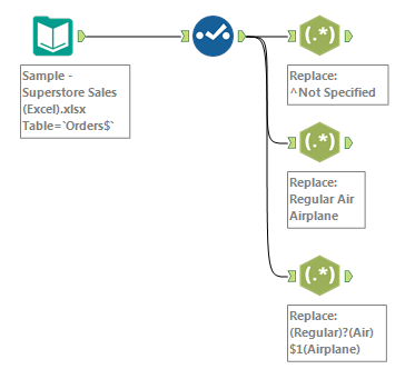 Alteryx: Find and Replace