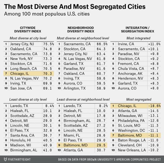 silver-feature-segregation-city