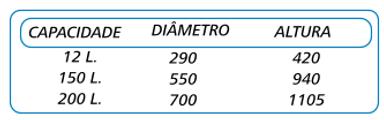tabela lixeira basculante cilindrica rot