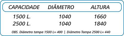 TABELA TANQUE1 1500 2500L.png