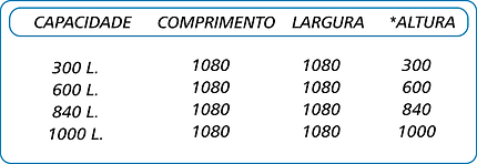 tabela reserv cuba quadrada.png