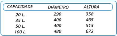tabela lixeira cilindrica com pedal.png