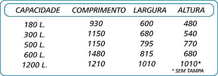 tabela reserv cuba retangular.png