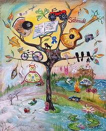 10-14 Schnick Family Tree.jpg