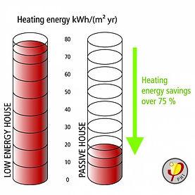 heating_energy_savings_diagram