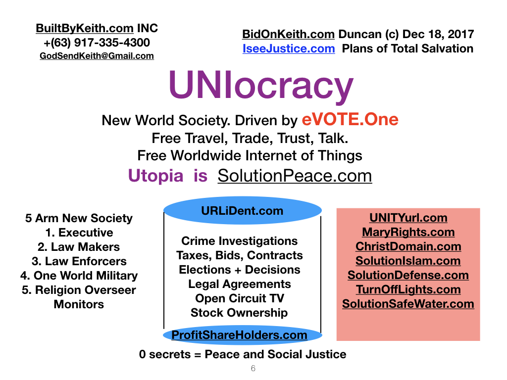 BBK20171218-UNIocracy-NewWorldSociety-SLIDES.006