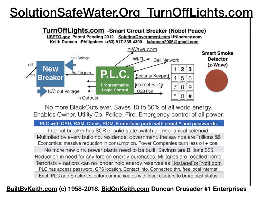 BBK20181117-SolutionSafeWater-TurnOffLig