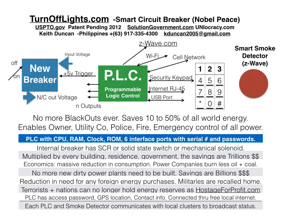 BBK20170405-TurnOffLights-SmartCircuitBreaker-KeithDuncan-Patent.001