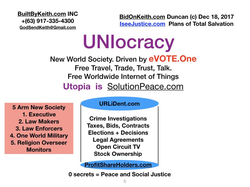 BBK20171218-UNIocracy-NewWorldSociety-SLIDES.005