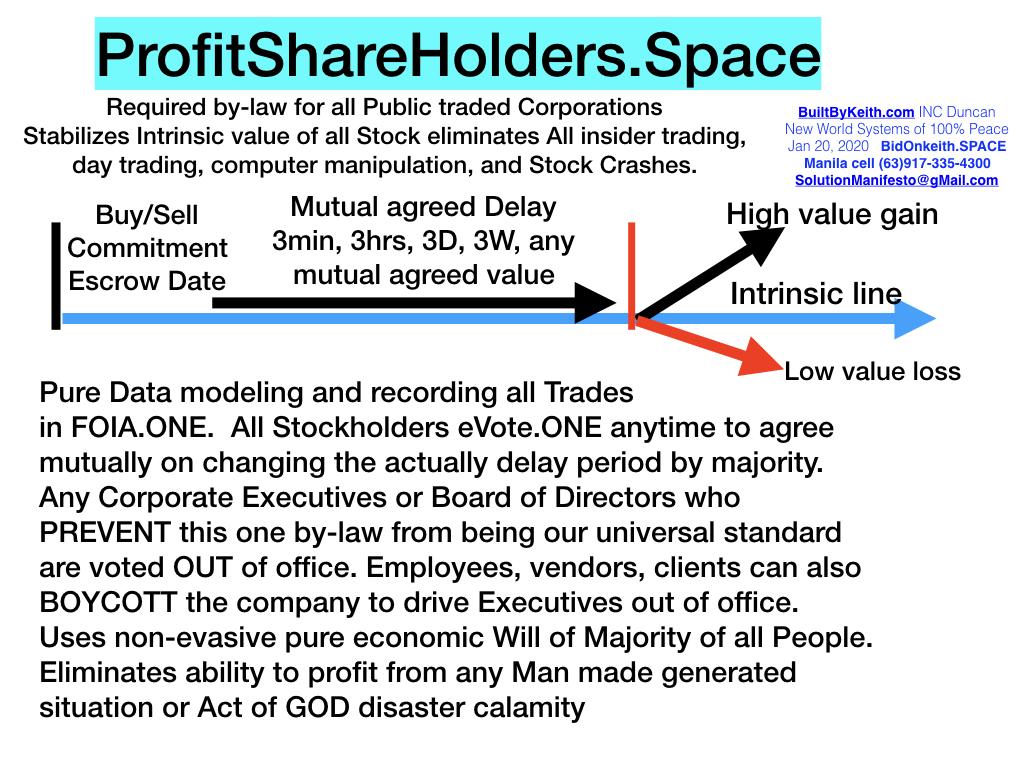 ProfitShareHoldersSPACE