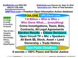 0-BBK20180913-SolutionManifesto-FOIAONE-