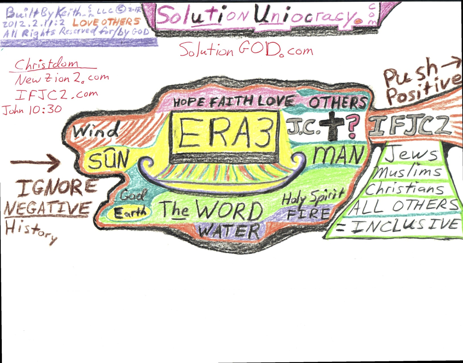 BBK20151123ERA3-SolutionGod-Diagram2012-12-04