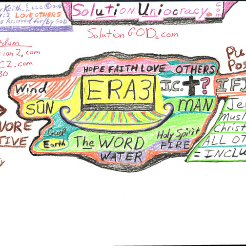 BBK20151123ERA3-SolutionGod-Diagram2012-12-04