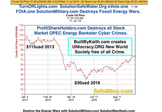 BBK20181117-SolutionSafeWater-FossilFuel
