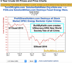 3eBBK20180611CrudeOilPrices-SolutionSW-F