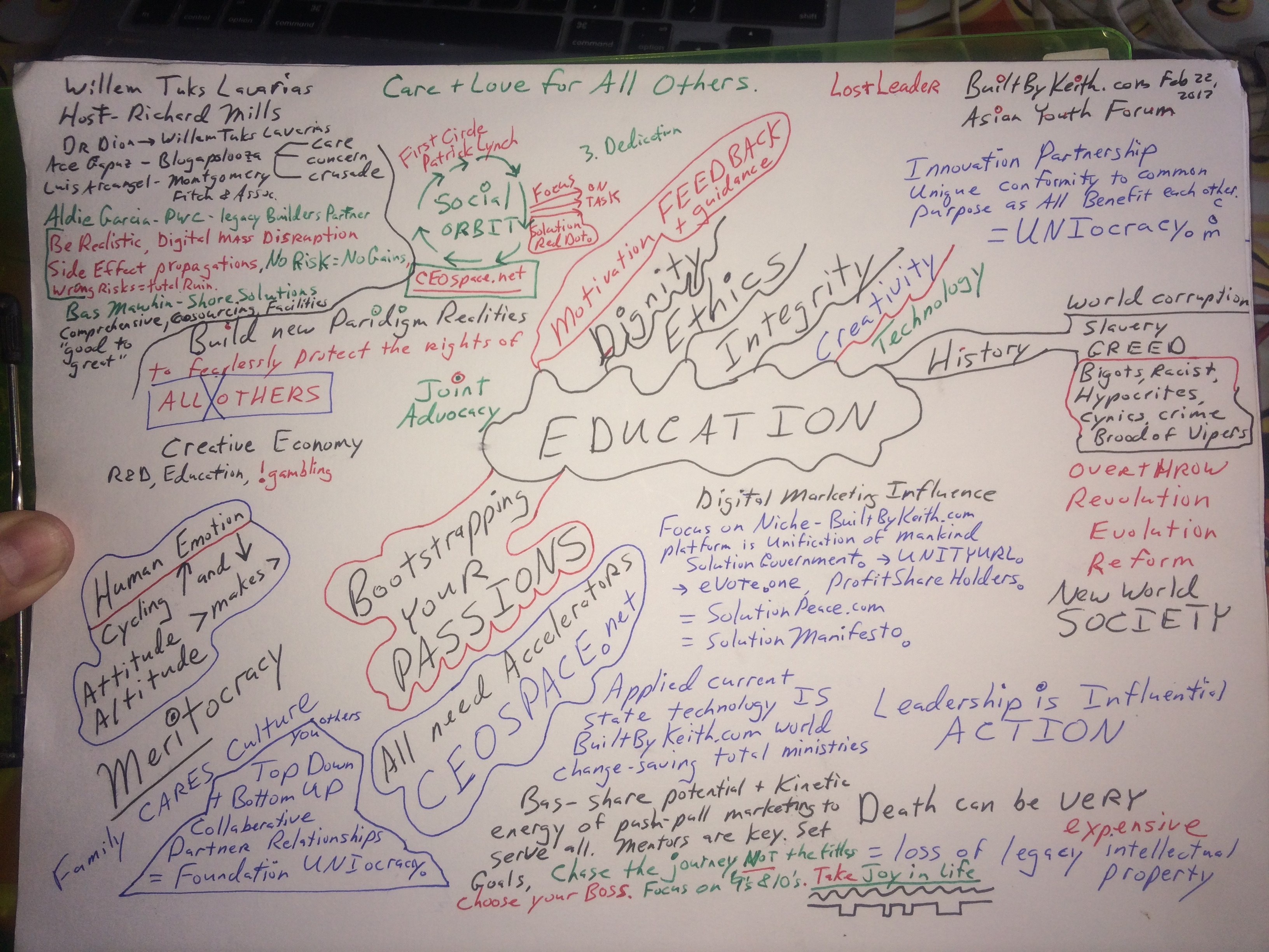 BBK20170227-AsianYouthLeaderForum-EducationPrime-MindMap