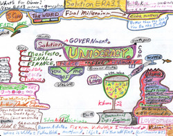 BBK20151123Uniocracy-SaveAllNations-Diagram2012-12-02
