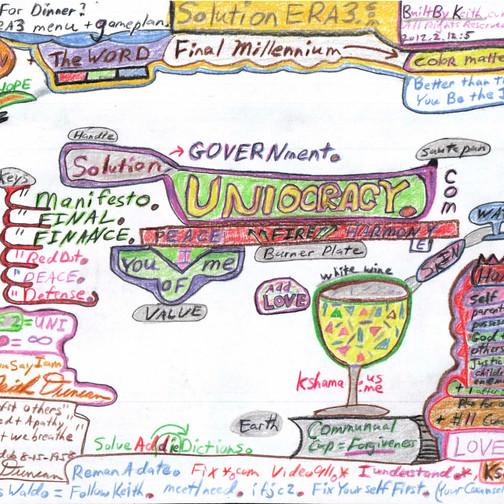 BBK20151123Uniocracy-SaveAllNations-Diagram2012-12-02