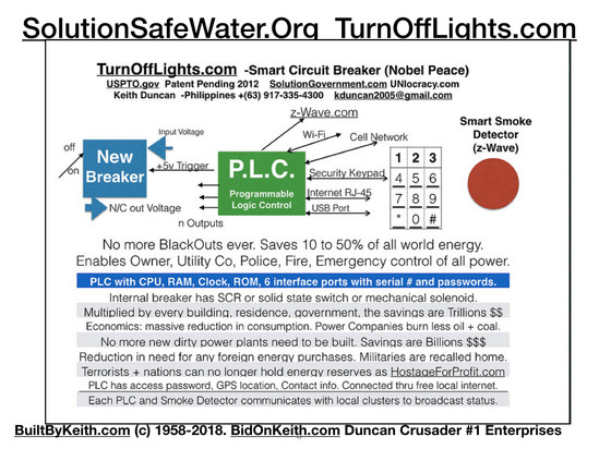 8-BBK20181117-TurnOffLights-SolutionSafe