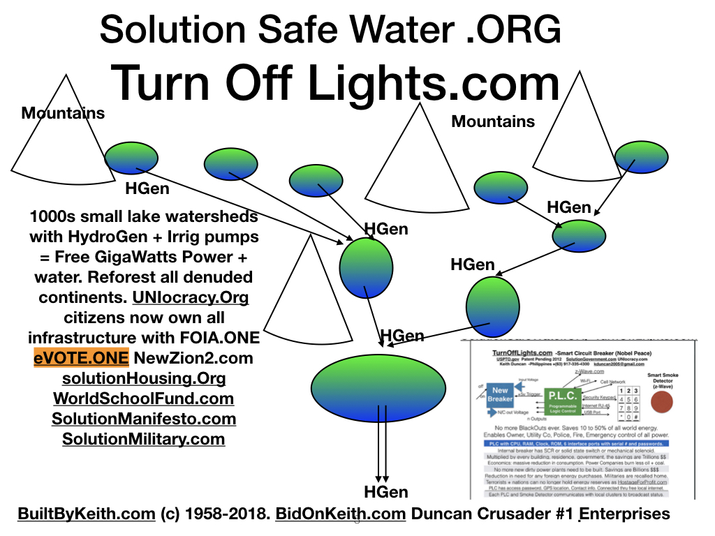 BBK20181117-SolutionSafeWater-WaterShed1