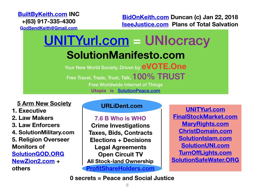 BBK20180207-UNITYurl-NewWorldMasterPlan-PRIMEdiagram